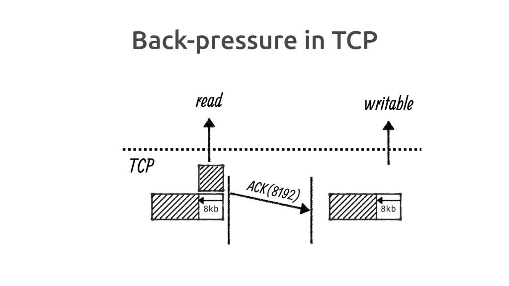 ACK(8192) TCP writable read 8kb 8kb Back-pressu...