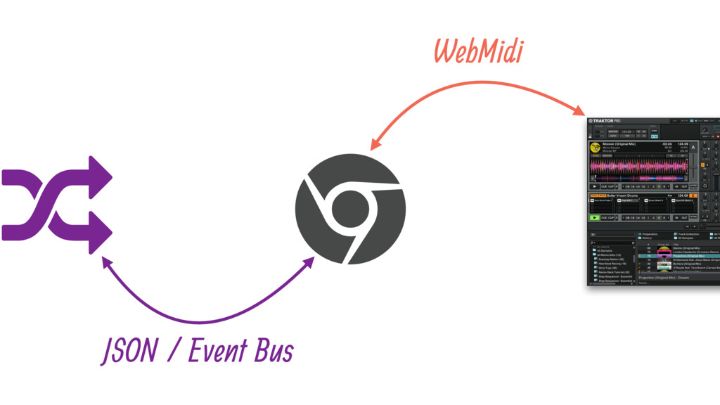 > 6 WebMidi JSON / Event Bus