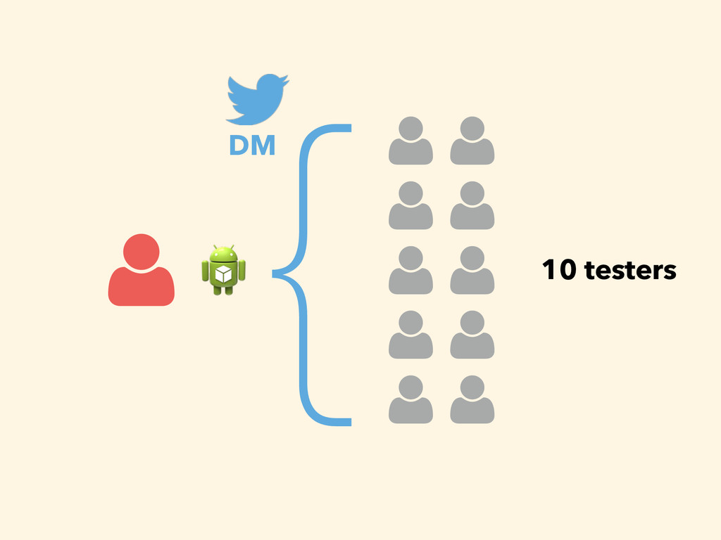 10 testers { DM