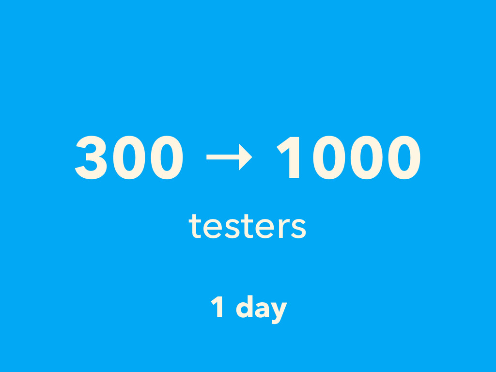 1 day 300 → 1000 testers