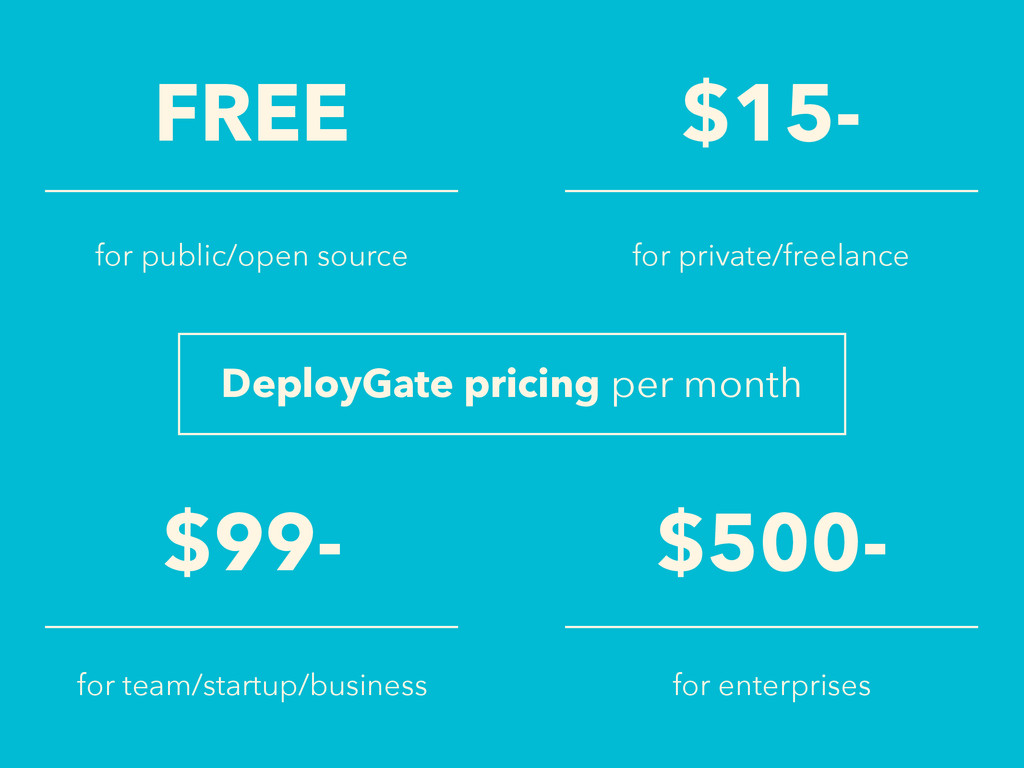 FREE for public/open source $15- for private/fr...