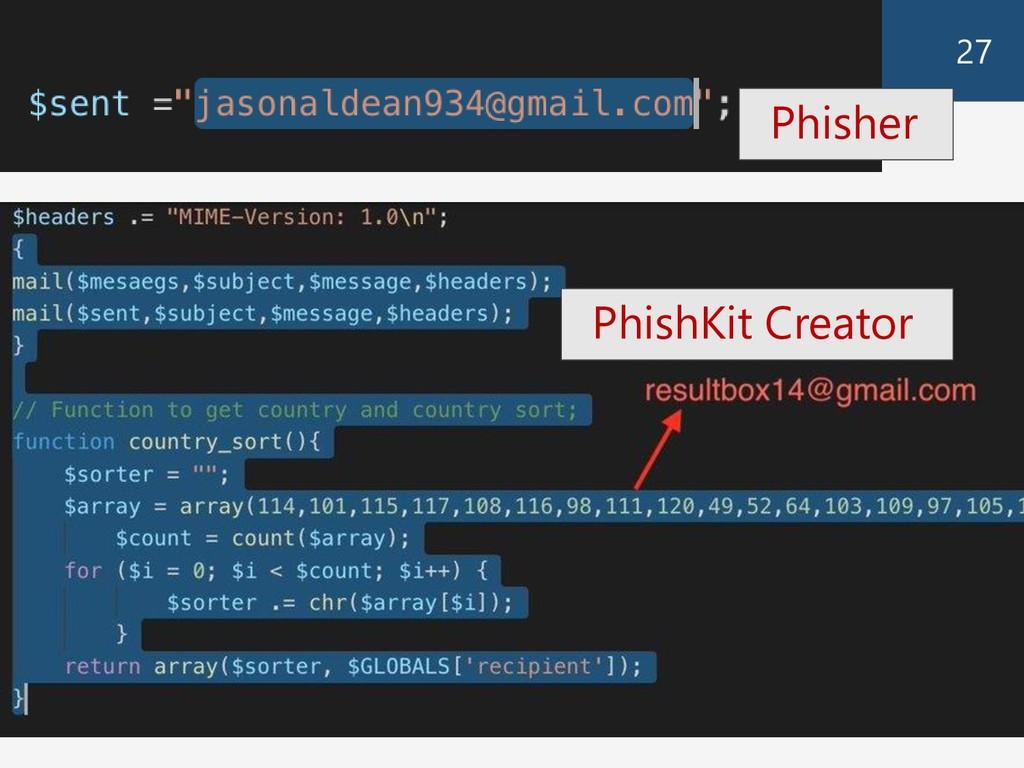 27 Phisher PhishKit Creator