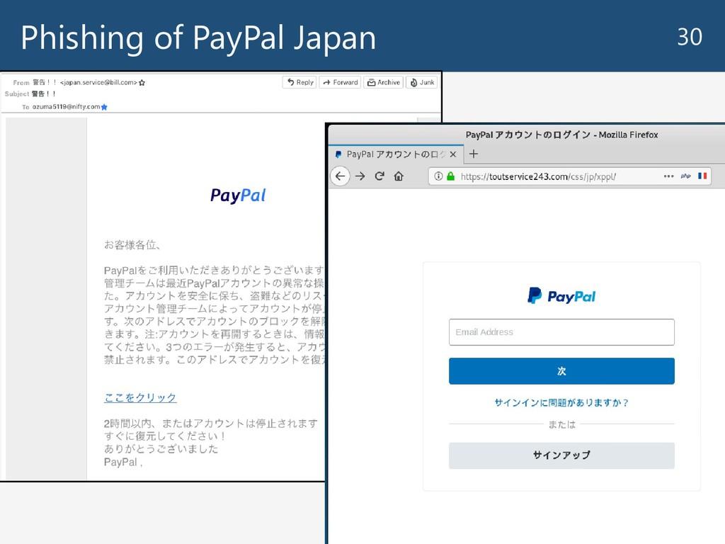 Phishing of PayPal Japan 30