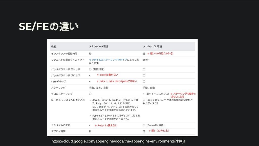 SE/FEの違い ← sidekiq動かない ← rails c, rails db:migr...