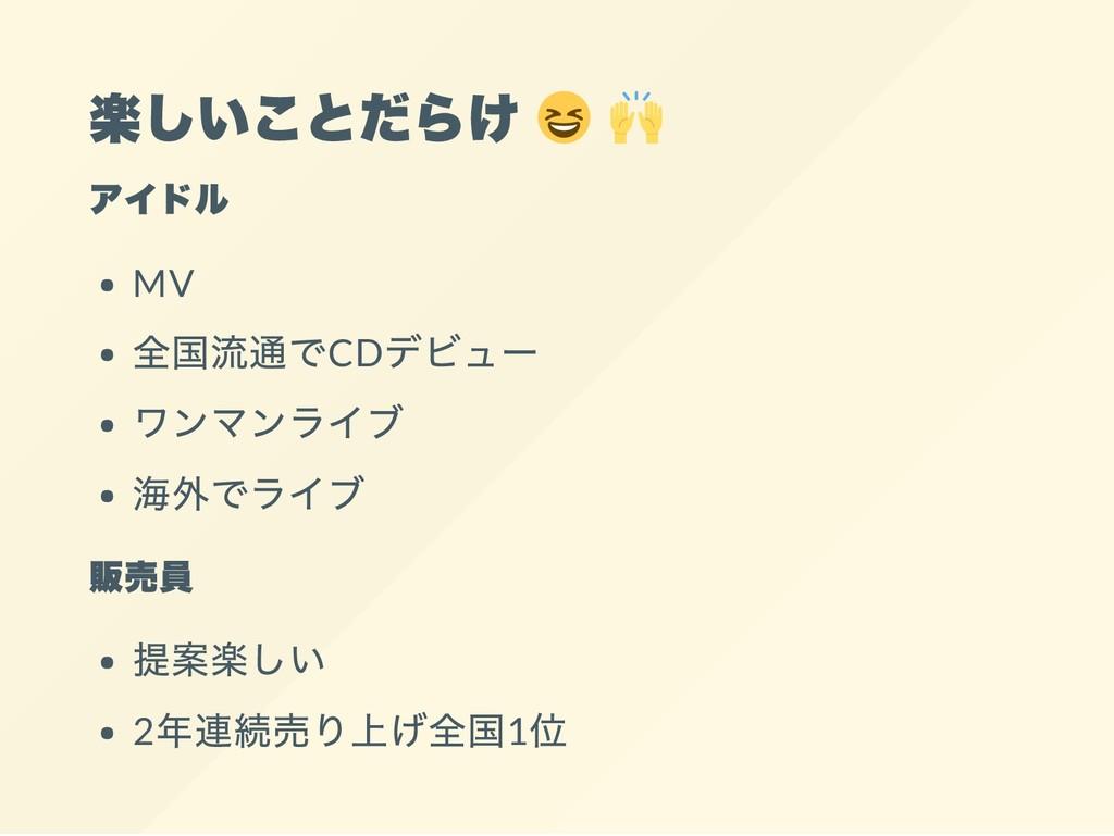 楽しいことだらけ アイドル MV 全国流通でCD デビュー ワンマンライブ 海外でライブ 販売...