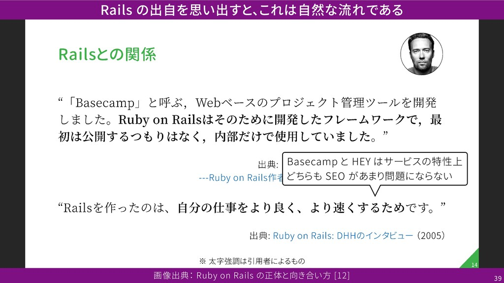 Rails の出自を思い出すと、これは自然な流れである Basecamp と HEY はサービ...