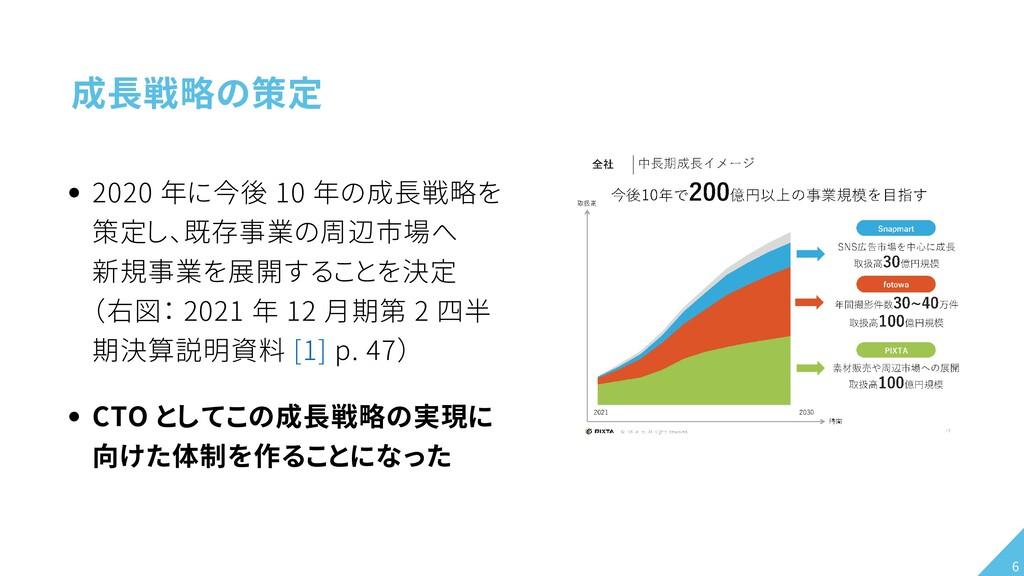 成長戦略の策定 2020 年に今後 10 年の成長戦略を 策定し、既存事業の周辺市場へ 新規事...