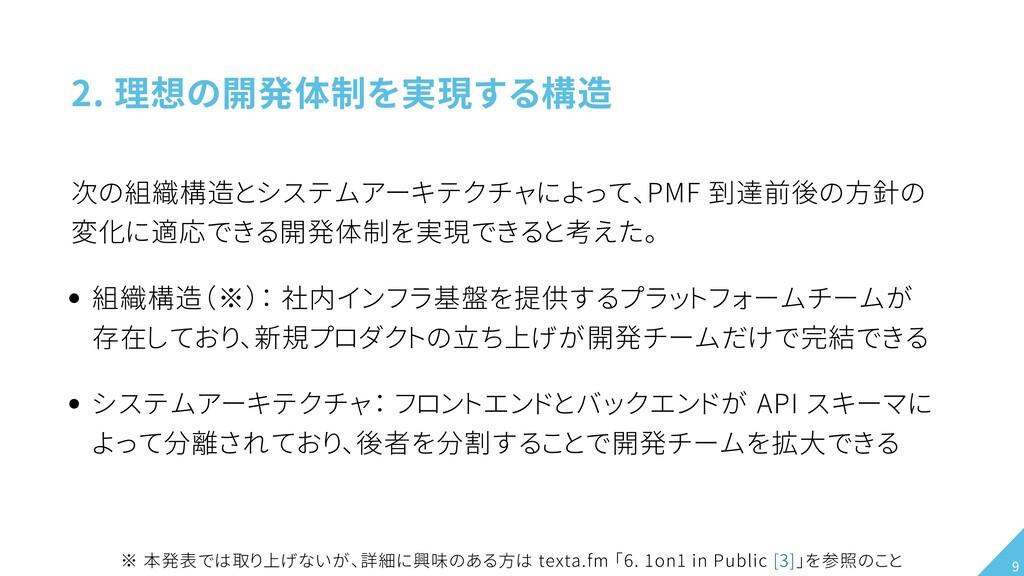 2. 理想の開発体制を実現する構造 次の組織構造とシステムアーキテクチャによって、PMF 到達...