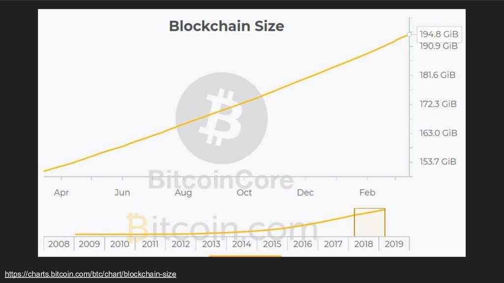 https://charts.bitcoin.com/btc/chart/blockchain...
