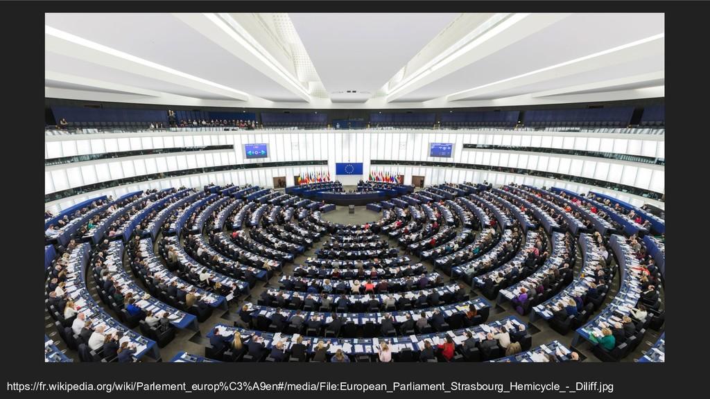 https://fr.wikipedia.org/wiki/Parlement_europ%C...