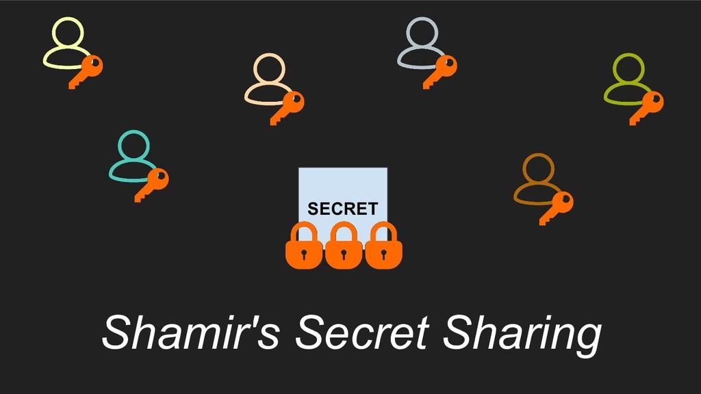 Shamir's Secret Sharing SECRET
