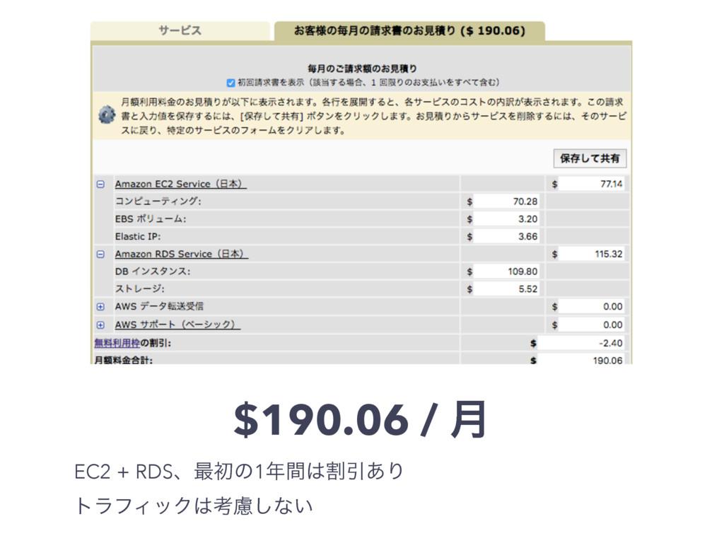 $190.06 / ݄ EC2 + RDSɺ࠷ॳͷ1ׂؒҾ͋Γ τϥϑΟοΫߟྀ͠ͳ͍