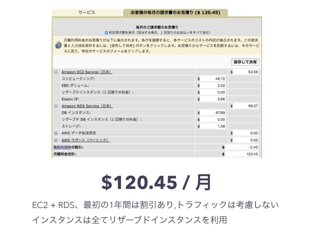 $120.45 / ݄ EC2 + RDSɺ࠷ॳͷ1ׂؒҾ͋Γ,τϥϑΟοΫߟྀ͠ͳ͍ ...