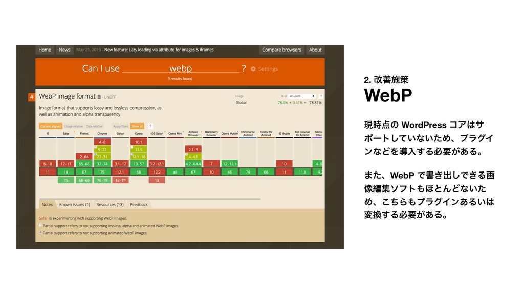 2. վળࢪࡦ WebP ݱͷ WordPress ίΞα ϙʔτ͍ͯ͠ͳ͍ͨΊɺϓϥά...