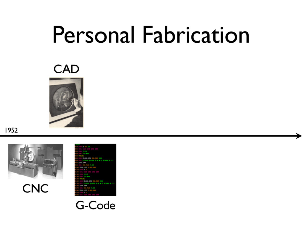 Personal Fabrication 1952 CNC CAD G-Code