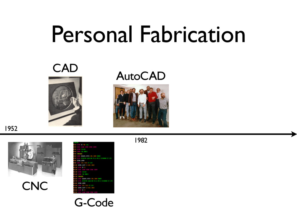 Personal Fabrication 1952 CNC CAD G-Code 8-3 © ...