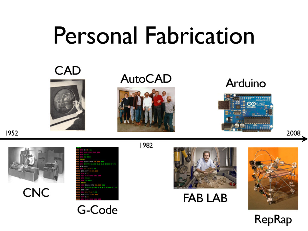 Personal Fabrication 1952 2008 CNC CAD G-Code 8...