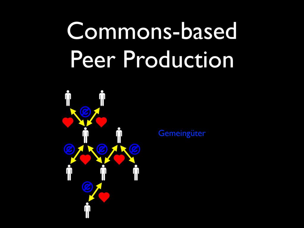 Commons-based Peer Production Gemeingüter