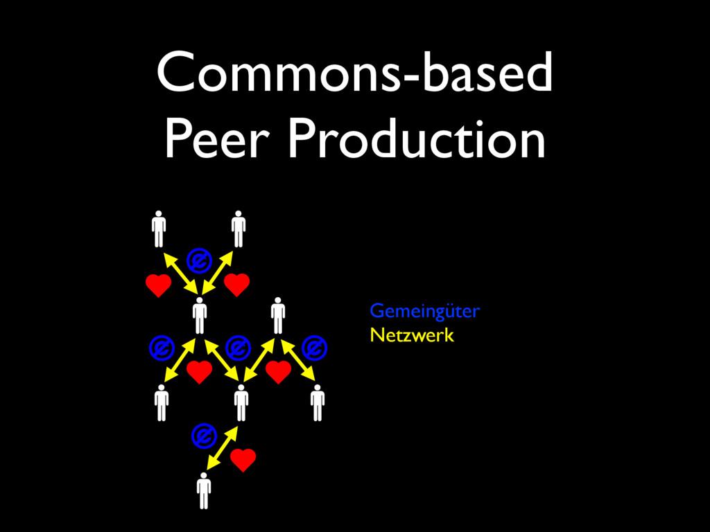 Commons-based Peer Production Gemeingüter Netzw...