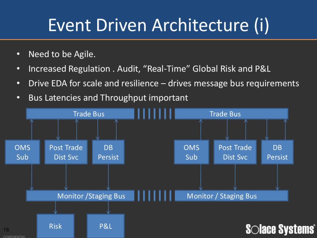 16 Event Driven Architecture (i) • Need to be A...