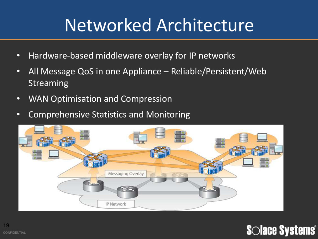 19 CONFIDENTIAL Networked Architecture • Hardwa...