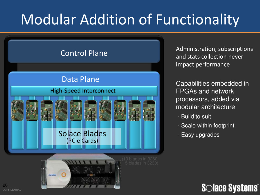 20 CONFIDENTIAL Modular Addition of Functionali...