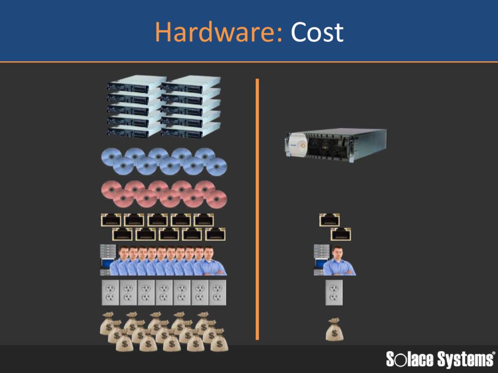 Hardware: Cost