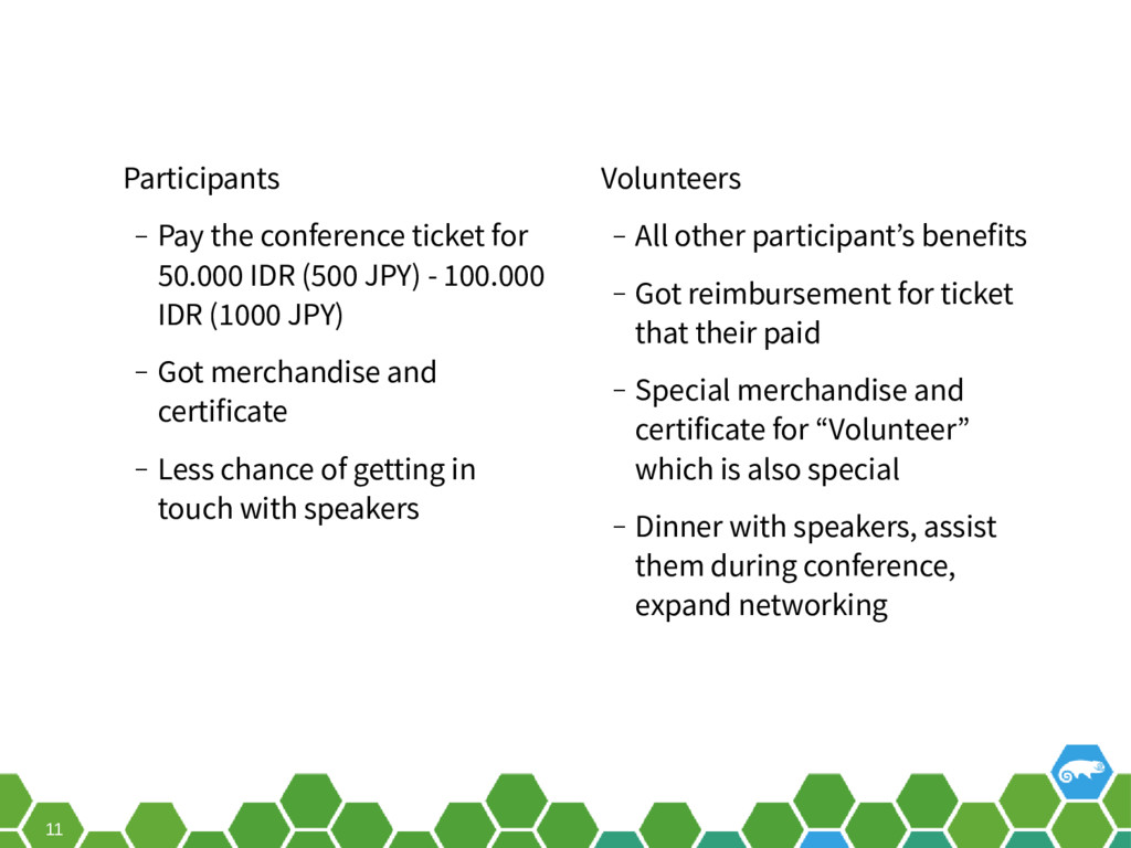 11 Participants ‒ Pay the conference ticket for...