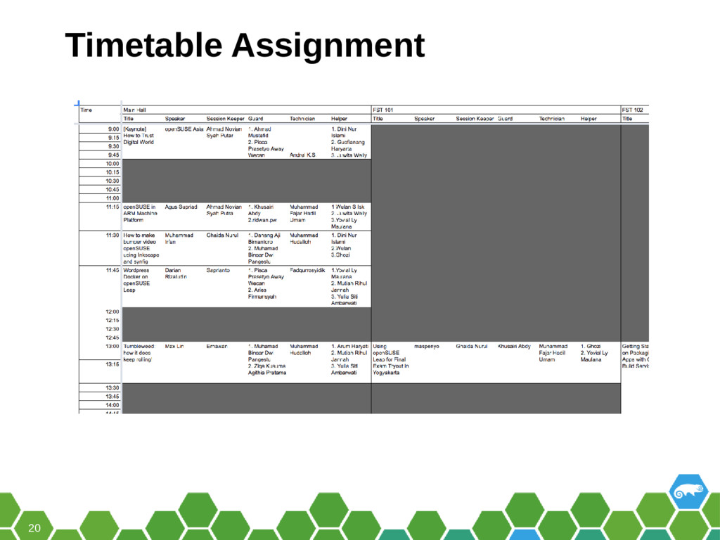 20 Timetable Assignment