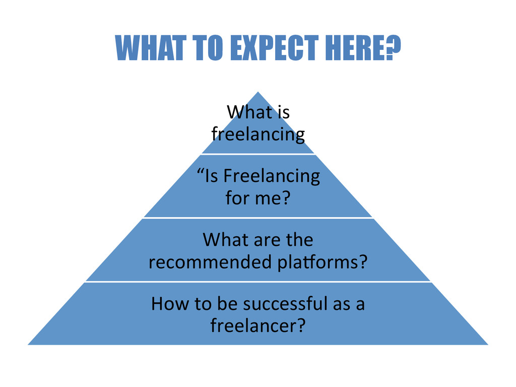 WHAT TO EXPECT HERE? What is  freelancing...
