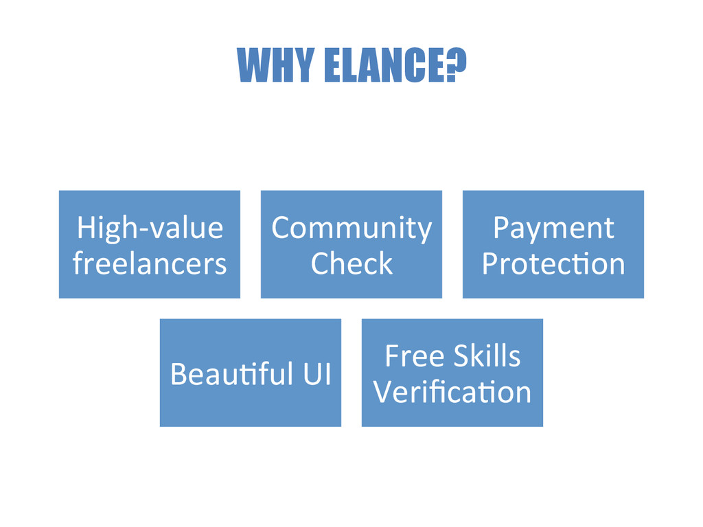 WHY ELANCE? High-‐value  freelancers  Co...