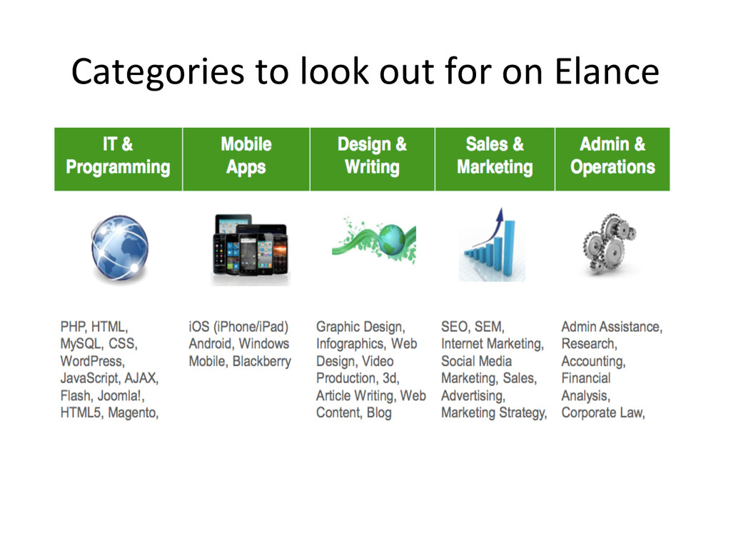 Categories to look out for on ...