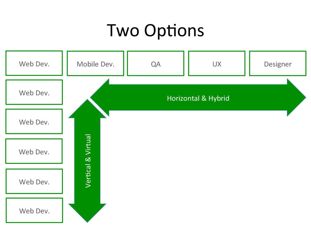 Two OpAons  Web Dev.  Web Dev....