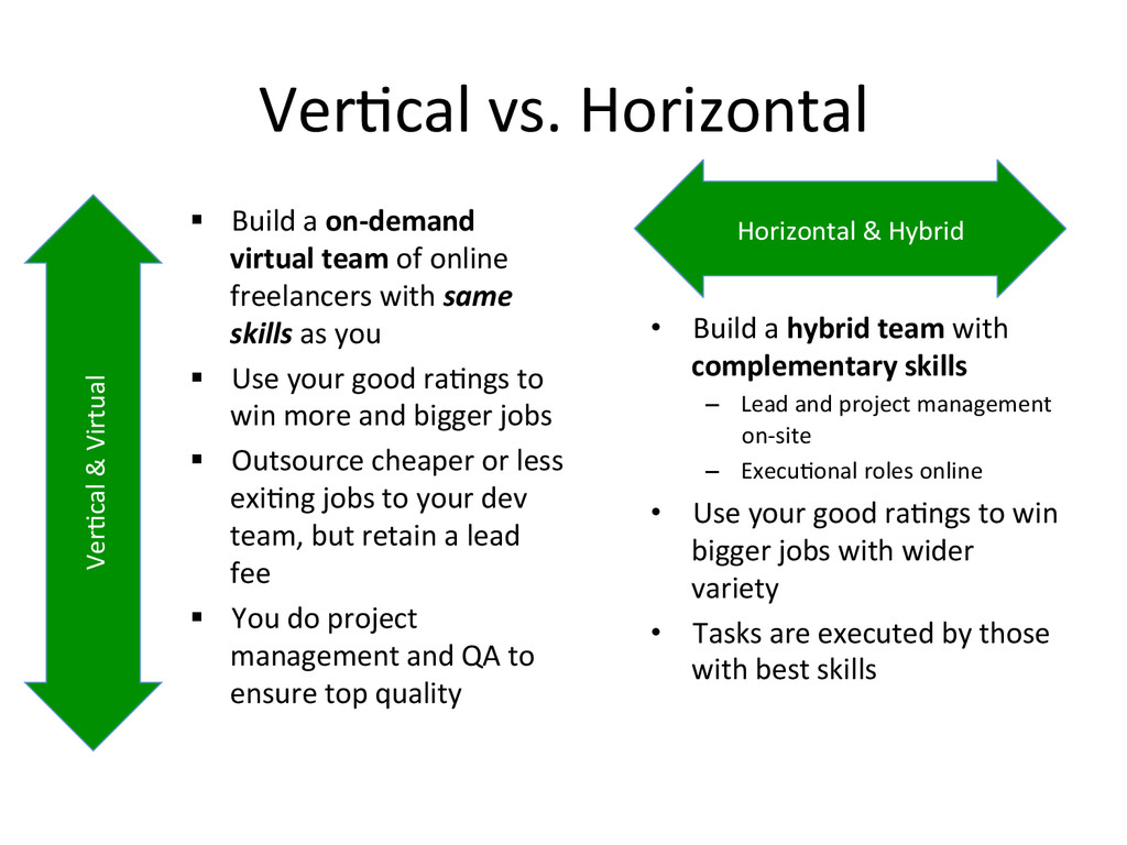 VerAcal vs. Horizontal  § Build a...
