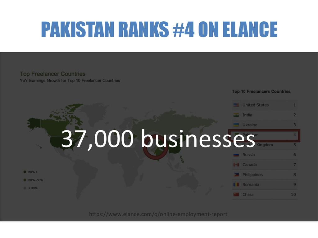 PAKISTAN RANKS #4 ON ELANCE  hjps://www.elan...