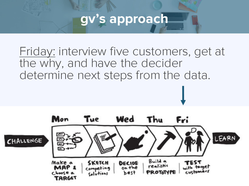 gv's approach Friday: interview five customers,...