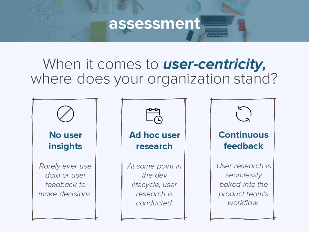 assessment When it comes to user-centricity, wh...