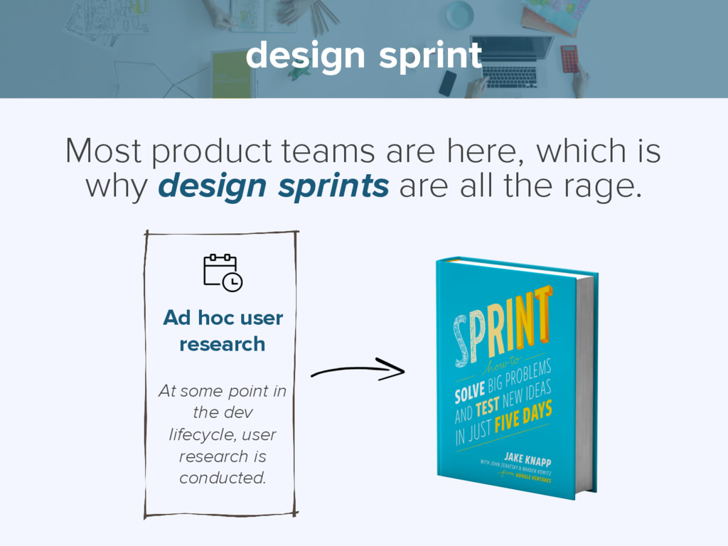 design sprint Most product teams are here, whic...