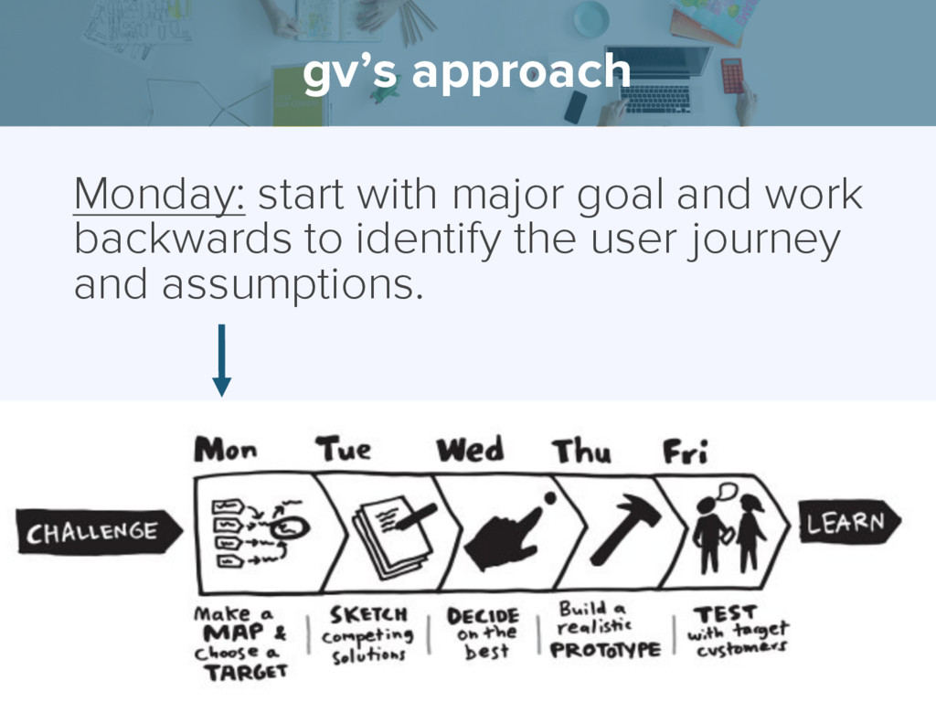gv's approach Monday: start with major goal and...