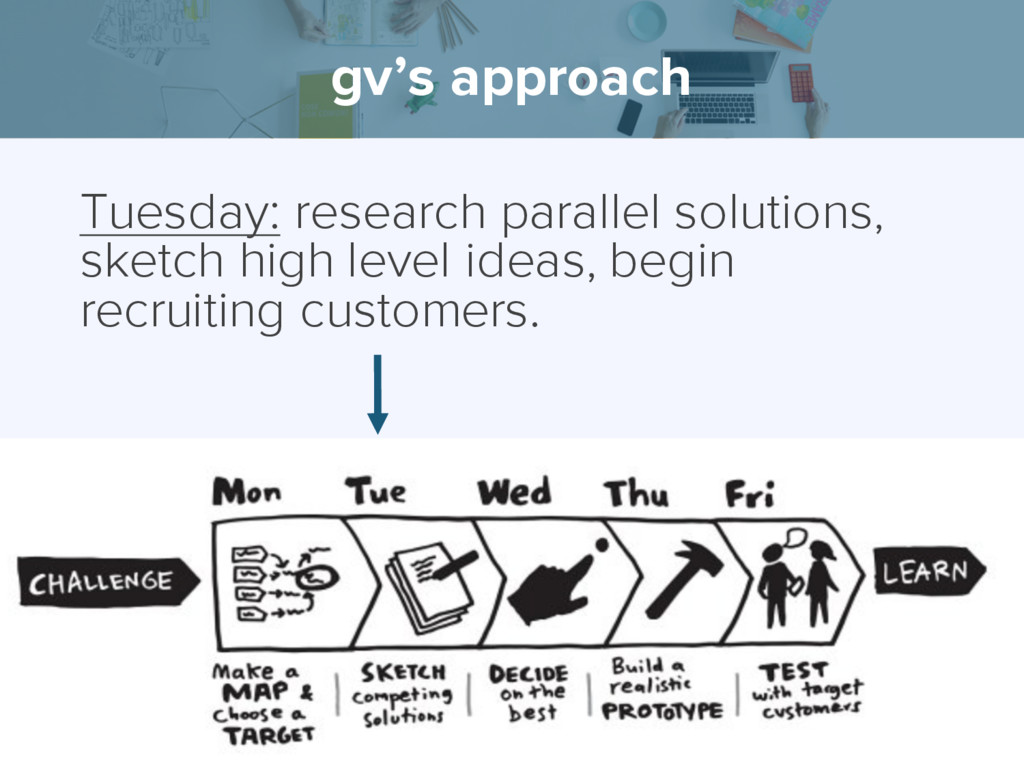 gv's approach Tuesday: research parallel soluti...