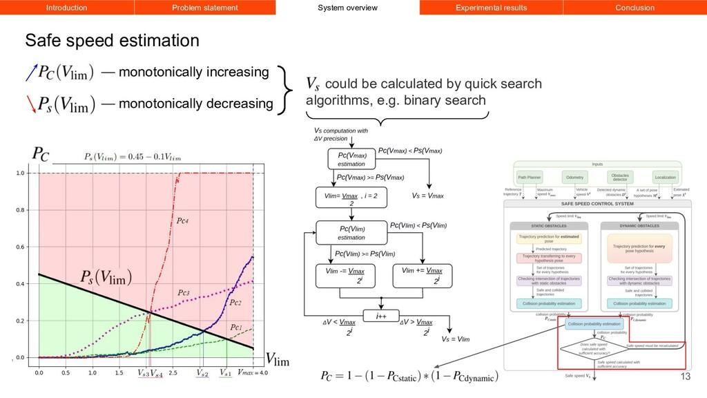 Safe speed estimation — monotonically increasin...