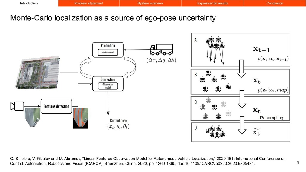 5 Monte-Carlo localization as a source of ego-p...