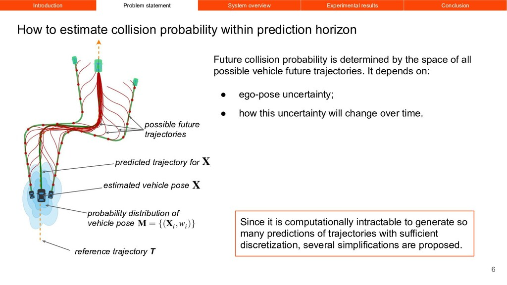 Future collision probability is determined by t...