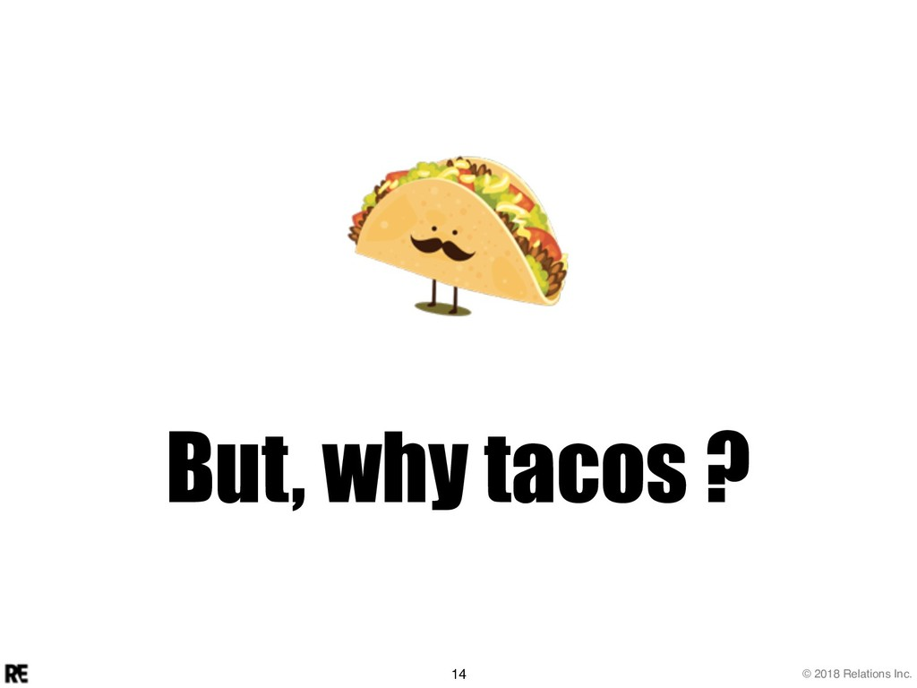 © 2018 Relations Inc. 14 But, why tacos ?