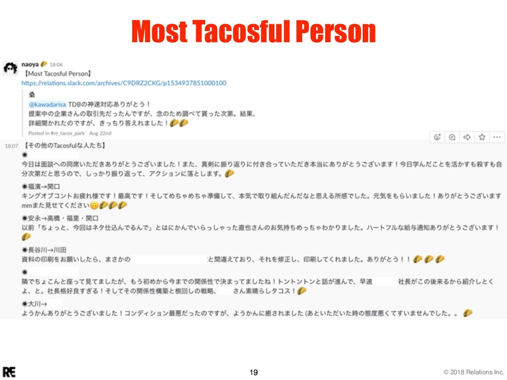© 2018 Relations Inc. 19 19 Most Tacosful Person