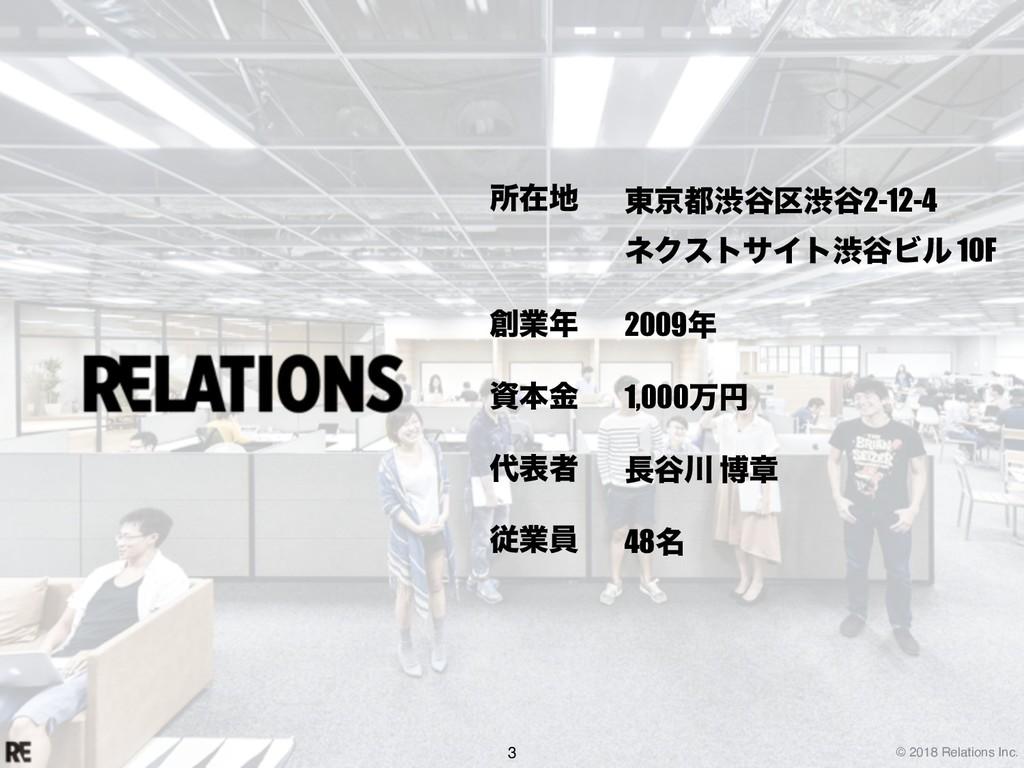 © 2018 Relations Inc. 3 ॴࡏ ౦ژौ୩۠ौ୩2-12-4 ωΫετ...
