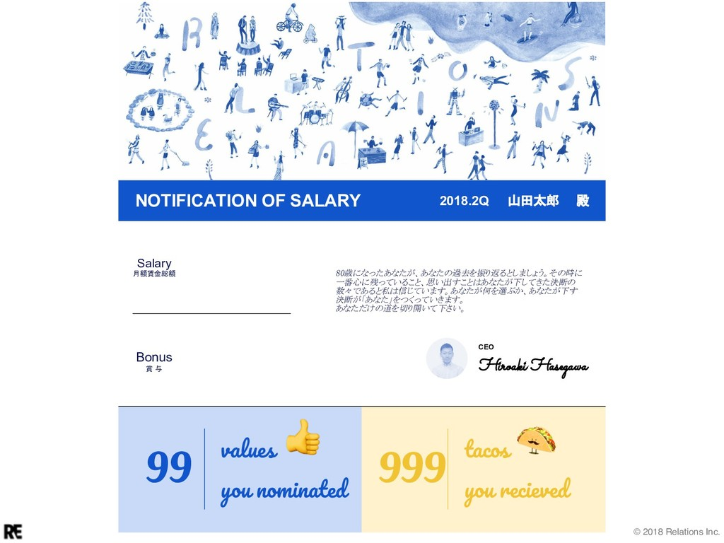 © 2018 Relations Inc. 24 NOTIFICATION OF SALARY...