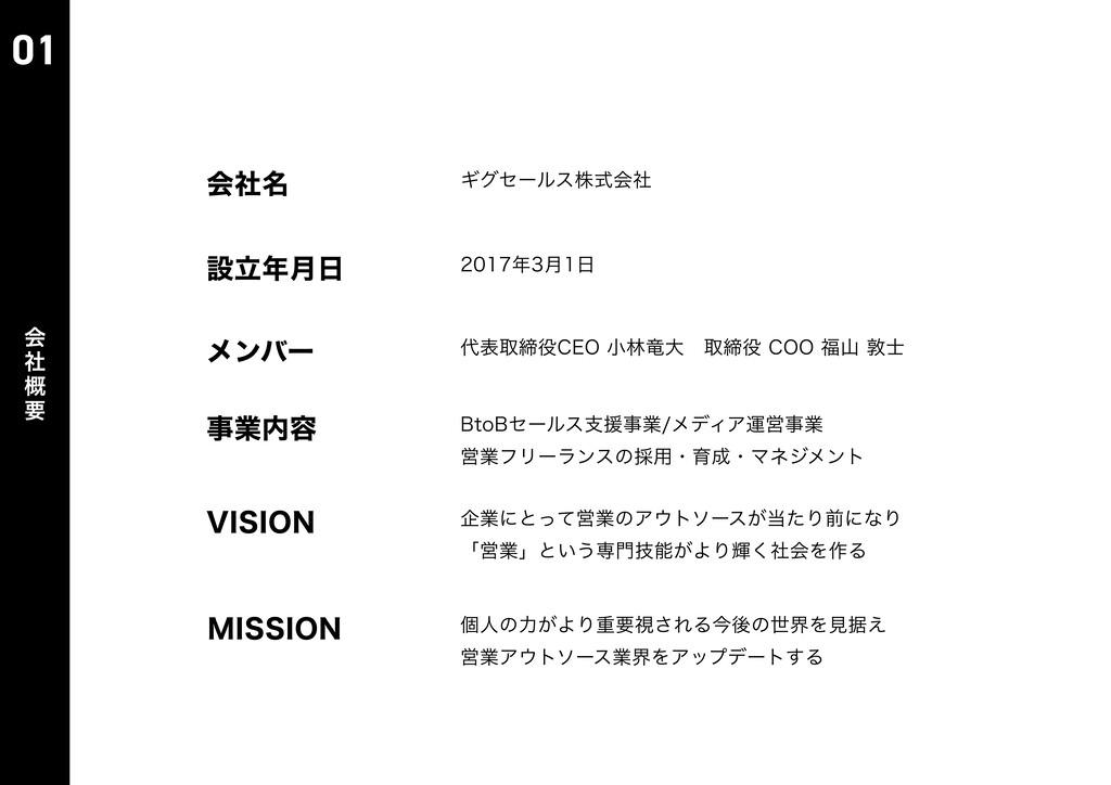 01 会社名 ギグセールス株式会社 2017年3⽉1⽇ 代表取締役CEO ⼩林⻯⼤取締役 C...