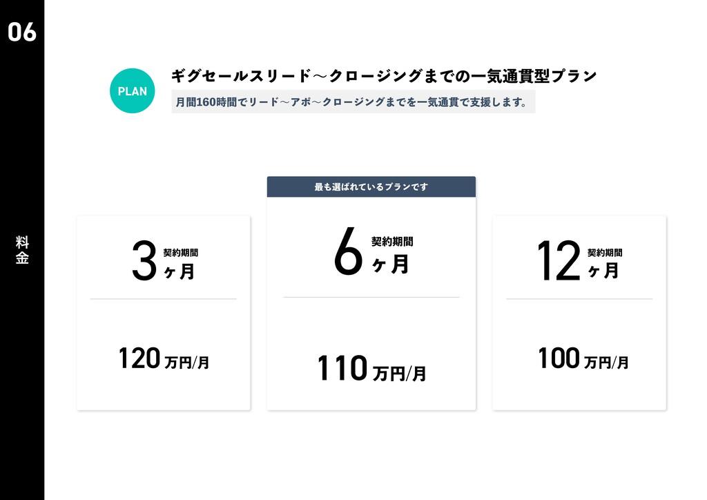 06 料 ⾦ ギグセールスリード〜クロージングまでの⼀気通貫型プラン ⽉間160時間でリード〜...