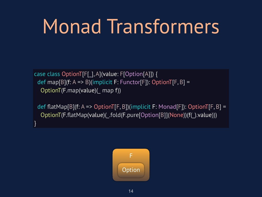 Monad Transformers 14 case class OptionT[F[_], ...